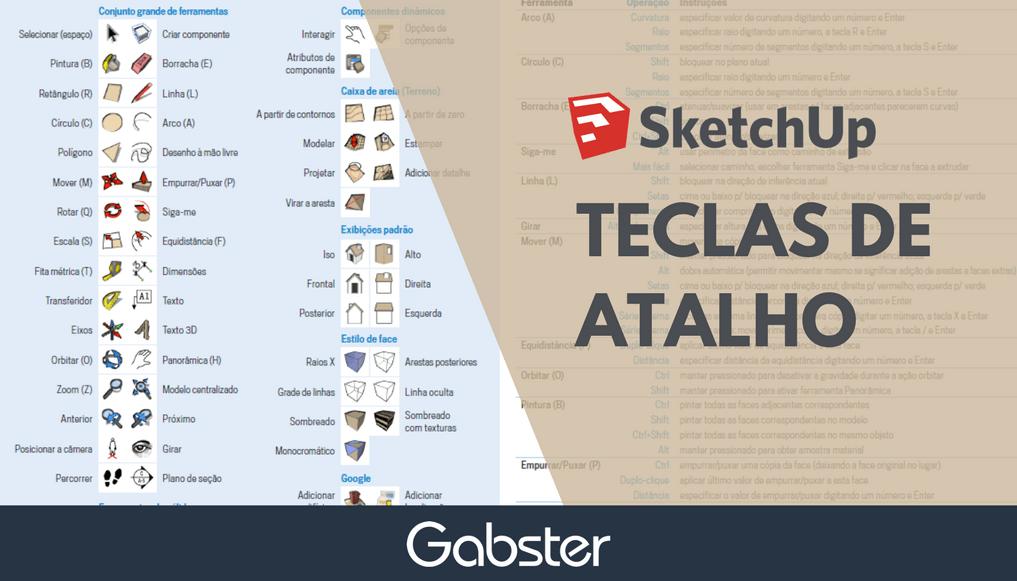 Atalhos do Sketchup para projetar mais rápido
