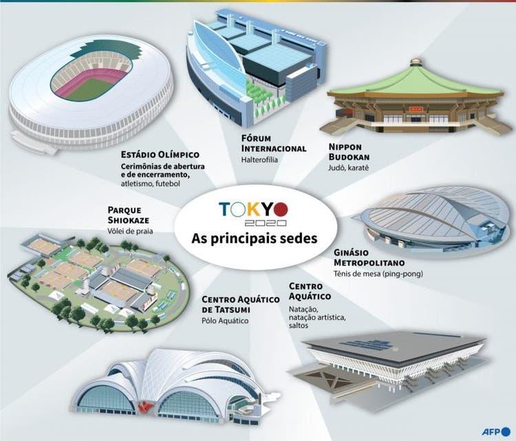 Conheça os edifícios mais incríveis das olimpíadas de Tokyo 2020